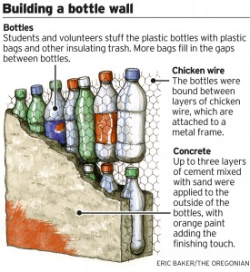 building-a-bottle-wall